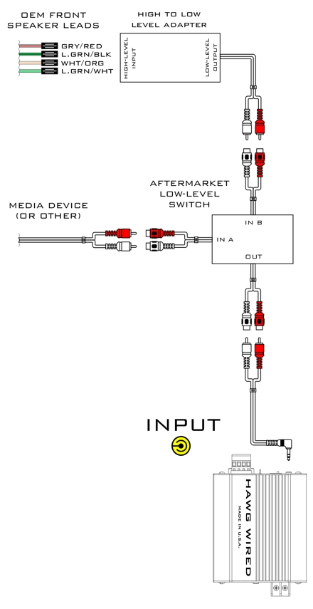hawg wired input options high low switching from wiring diagrams