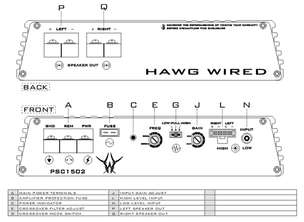 Hawg Wired