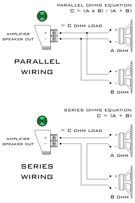 parallel speaker wiring diagram dual voice coil subwoofer wiring diagram mifinder co